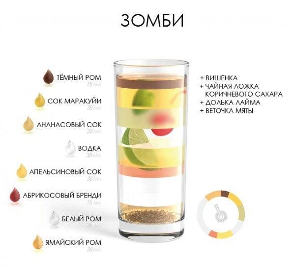 рецепт коктейля алкогольного крепкого