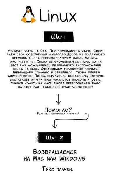 Как починить любой компьютер ))